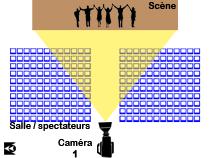 PlanScene1cam