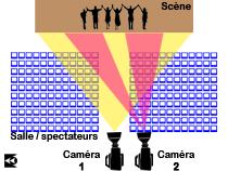 PlanScene2cam